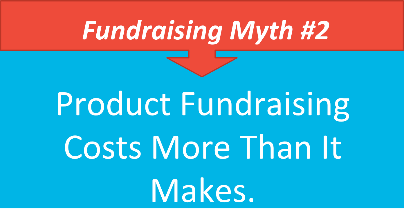 Myth #2: Product fundraising costs more than it makes