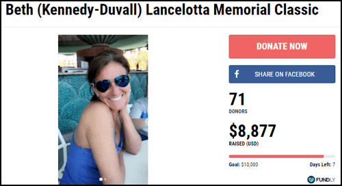 Fundraising Ideas for Memorials and Funerals - Crowdfunding for the Beth Kennedy Duvall Lancelotta Classic