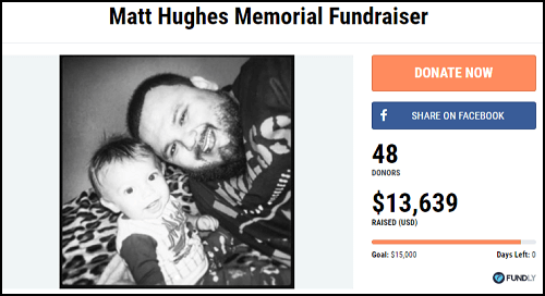 Fundraising Ideas for Memorials and Funerals: Matt Hughes Memorial Fundraiser.
