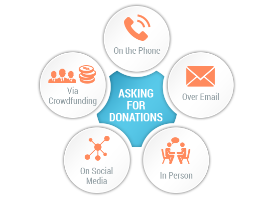 How To Ask For Donations A Guide For Individuals Who Are Raising Money