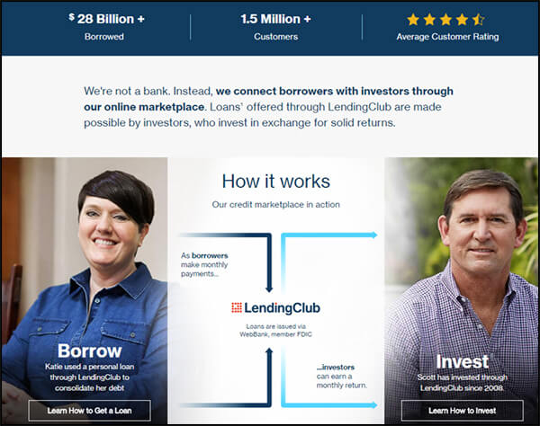Here is how LendingClub works.