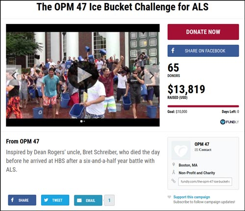 Learn more about the success of the Ice Bucket Challenge campaign.