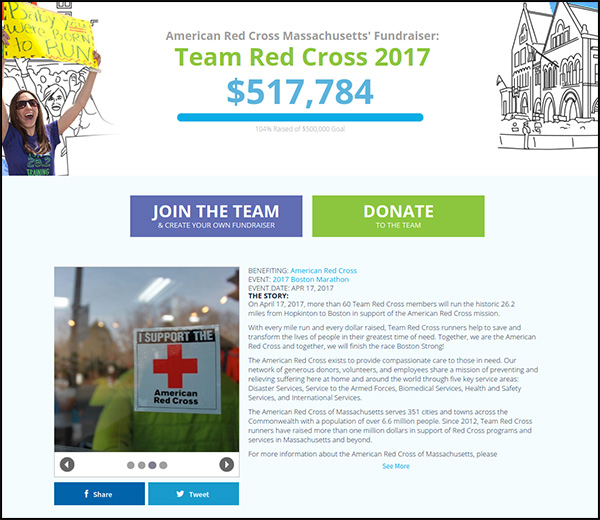 The fifth spot on our most funded crowdfunding campaign list goes to Team Red Cross.