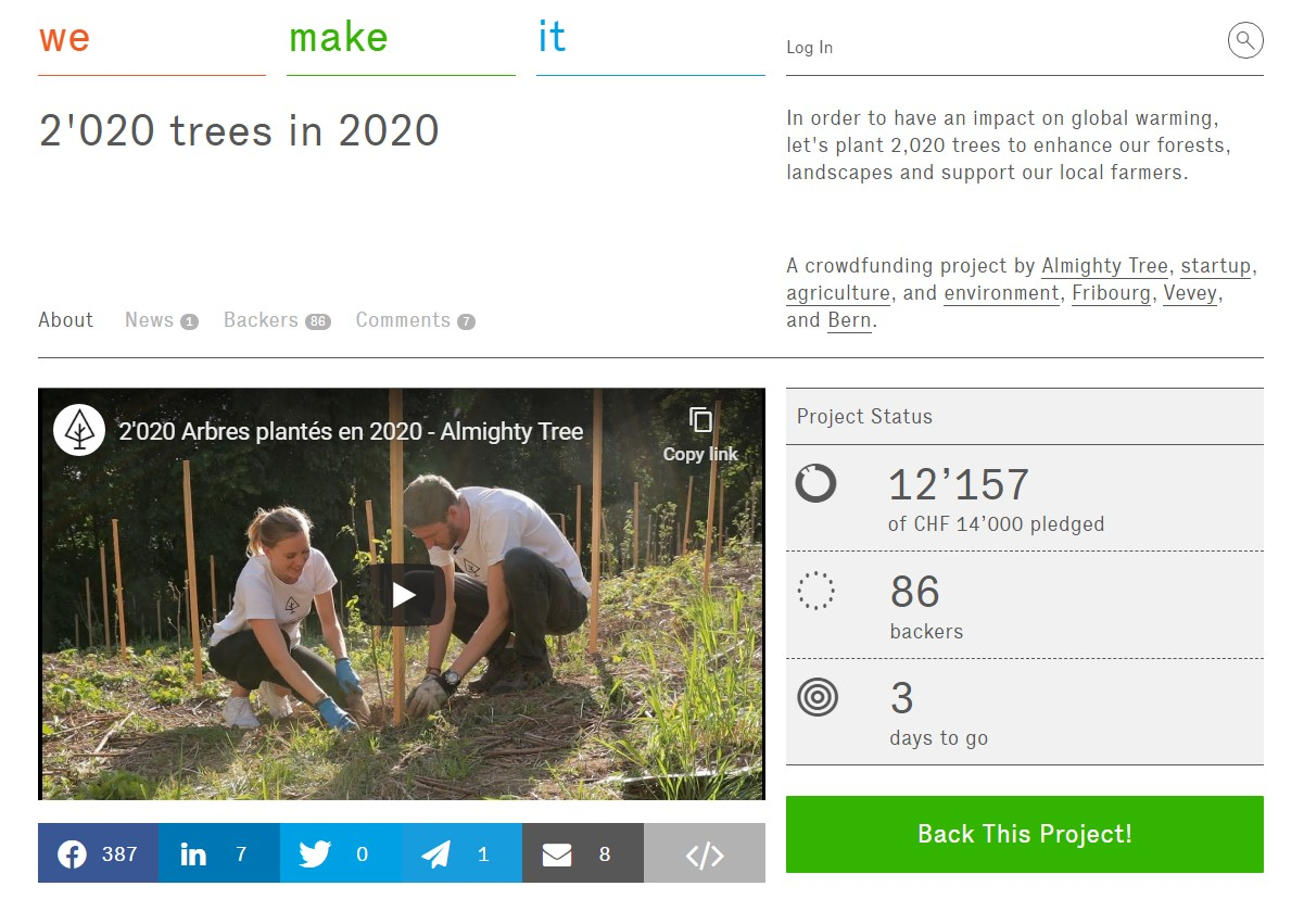 WeMakeIt is one of our favorite crowdfunding websites.